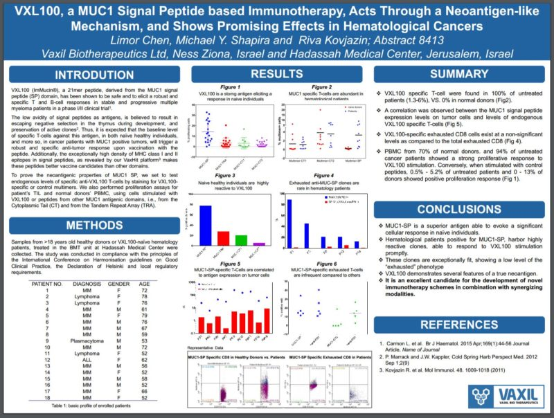 Vaxil AACR Poster - Immucin Acts as Novel Neoantigen